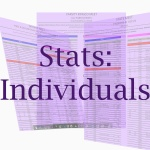 stats-individual-tile